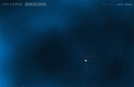 La constelación de Barcelona en Universe