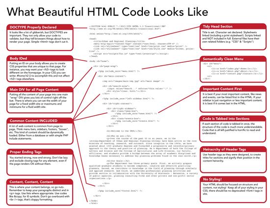 Código bonito. Más información en el artículo