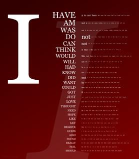 Maravillosa visualización de las palabras que con más frecuencia siguen al pronombre I en inglés