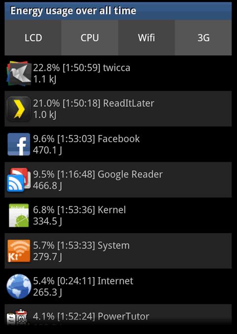 Captura de pantalla de la aplicación. Muestra el consumo de cada una de las aplicaciones que han estado corriendo