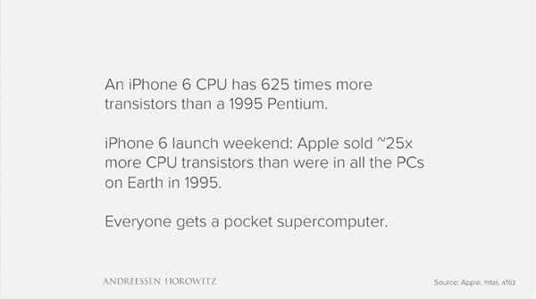 La CPU de un iPhone 6 tiene 625 veces más transistores que un Pentium de 1995. Fin de semana del lanzamiento del iPhone: Apple vendió aproximadamente 25 veces más transistores de CPU de los que había en todos los PCs de la Tierra en 1995. Todos tenemos un superordenador
